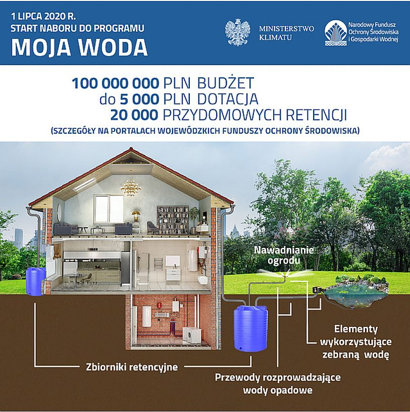 """Ilustracja do informacji: Nowy program """"Moja Woda""""- dofinansowania na przydomowe retencje"""